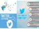 Twitter Marketing - How to Use Twitter for Marketing | Twitter Marketing Services